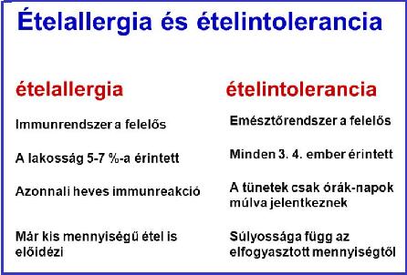 Reumatológia, reumatológus magánrendelés - Árvai-Barta MED magánklinika