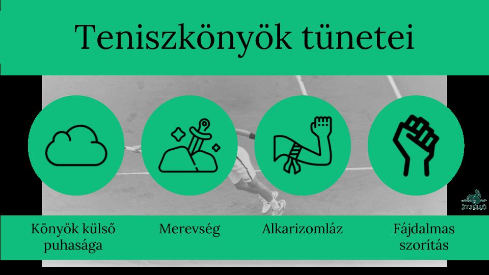 hogyan kezeljük a könyökízület oldalsó epicondylitisét)