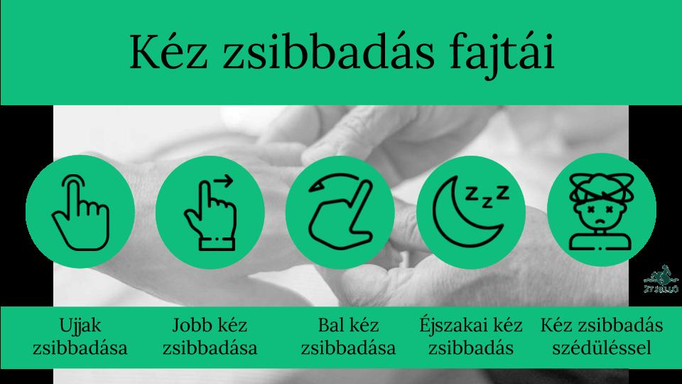zsibbadt kezek artritisz)