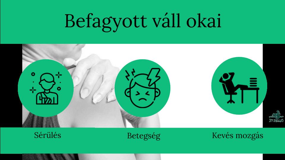 az ágyéki ízületi kezelés a kéz ízületei fájnak, mint a kenőcsök kezelése