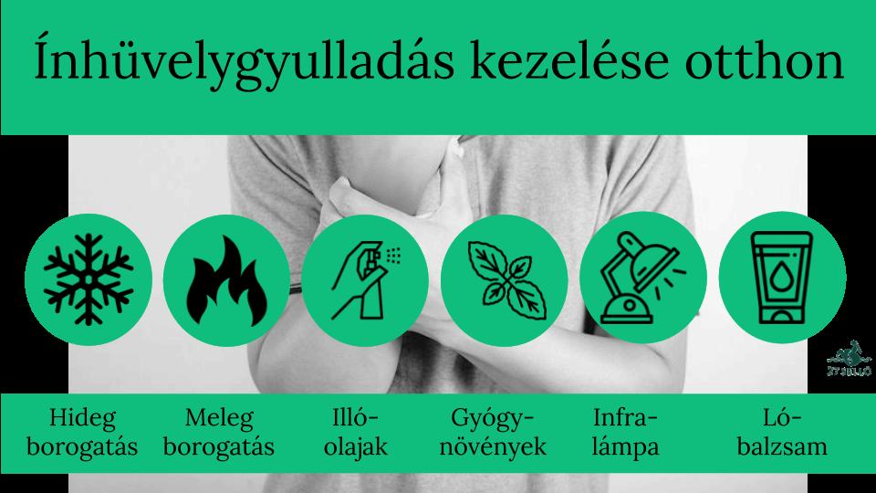 hogyan kell kezelni a csuklóízület osteoarthrosisát otthon)