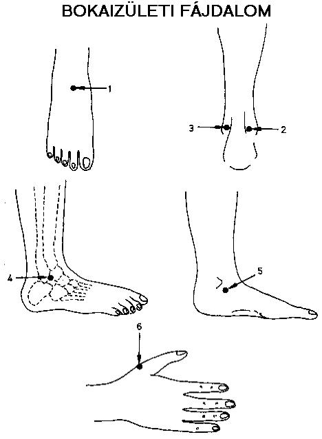 a boka ízületének szklerózisa)