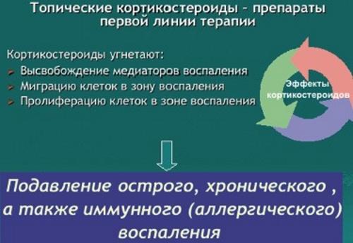 Térd-blokád: a felhasználás célja és az alkalmazásra való felkészülés