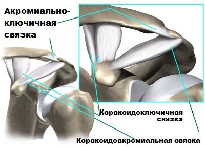 klasszikus artróziskezelés