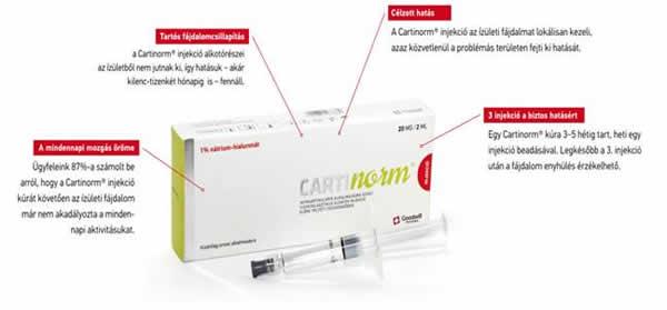 gyógyszerek artrózis injekció kezelésére