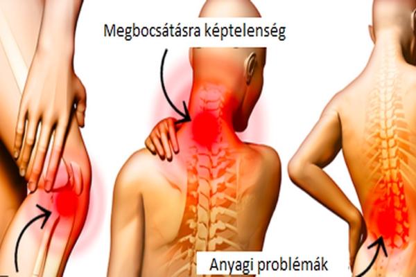 térdfájdalom lelki okai)