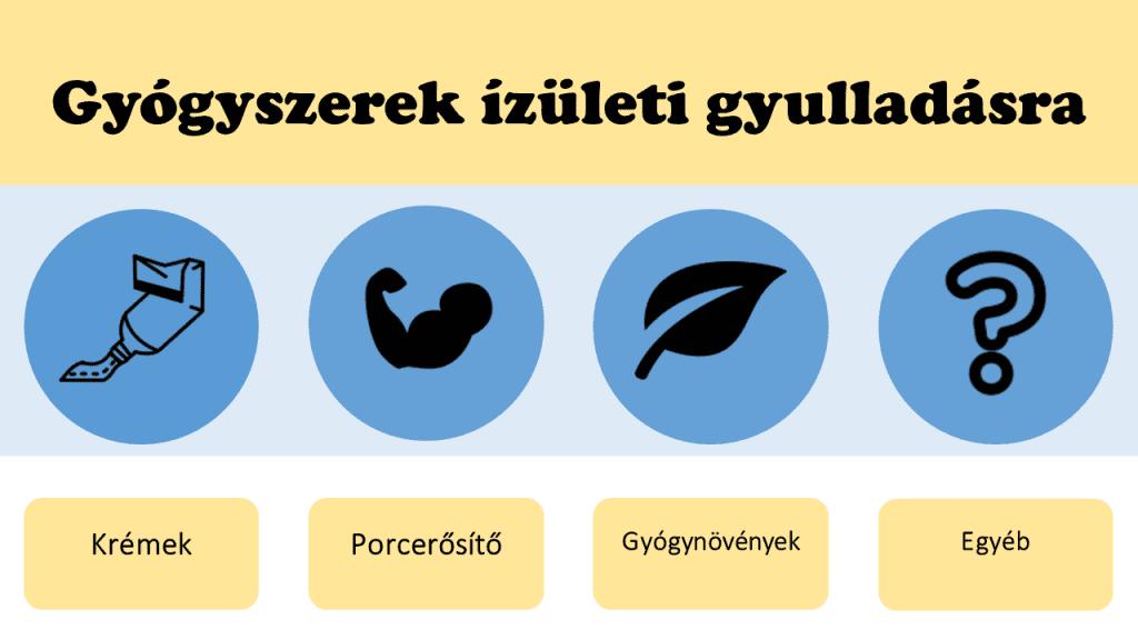 ízületi gyulladásos és ízületi gyógyszeres kezelés)